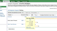 Google AdWords Analyze Competition Tool Screenshot