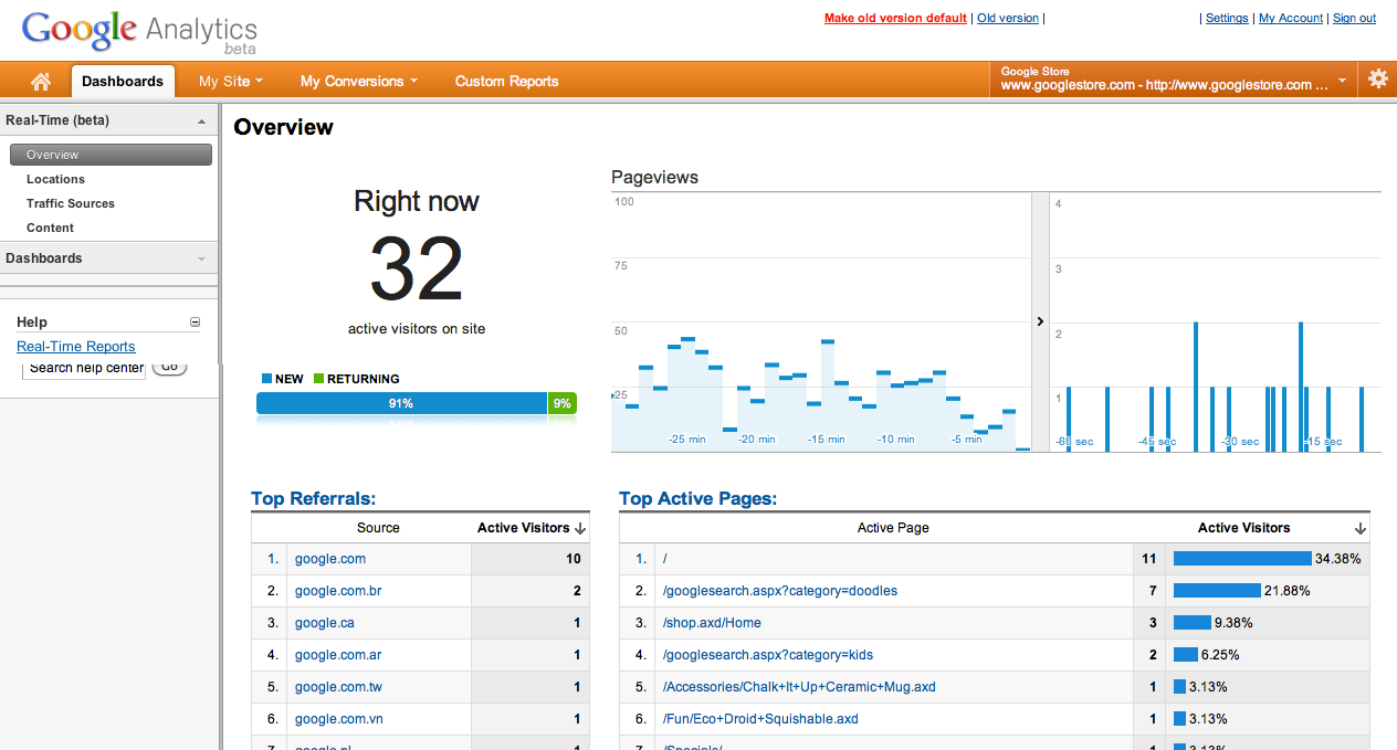 Google Analytics Real Time Beta Screen Shot