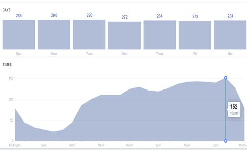 fb-graph-3