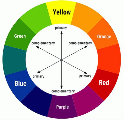 Colour-wheel3
