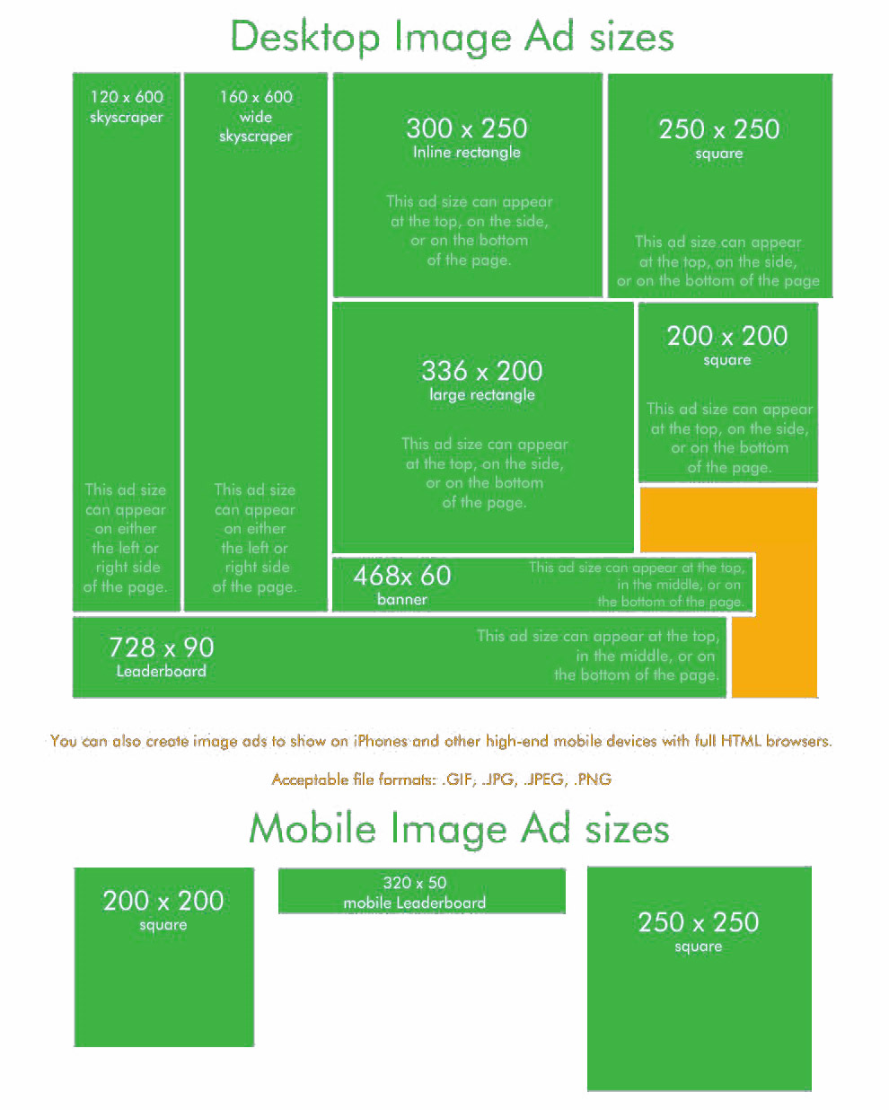 google-image-sizes-1