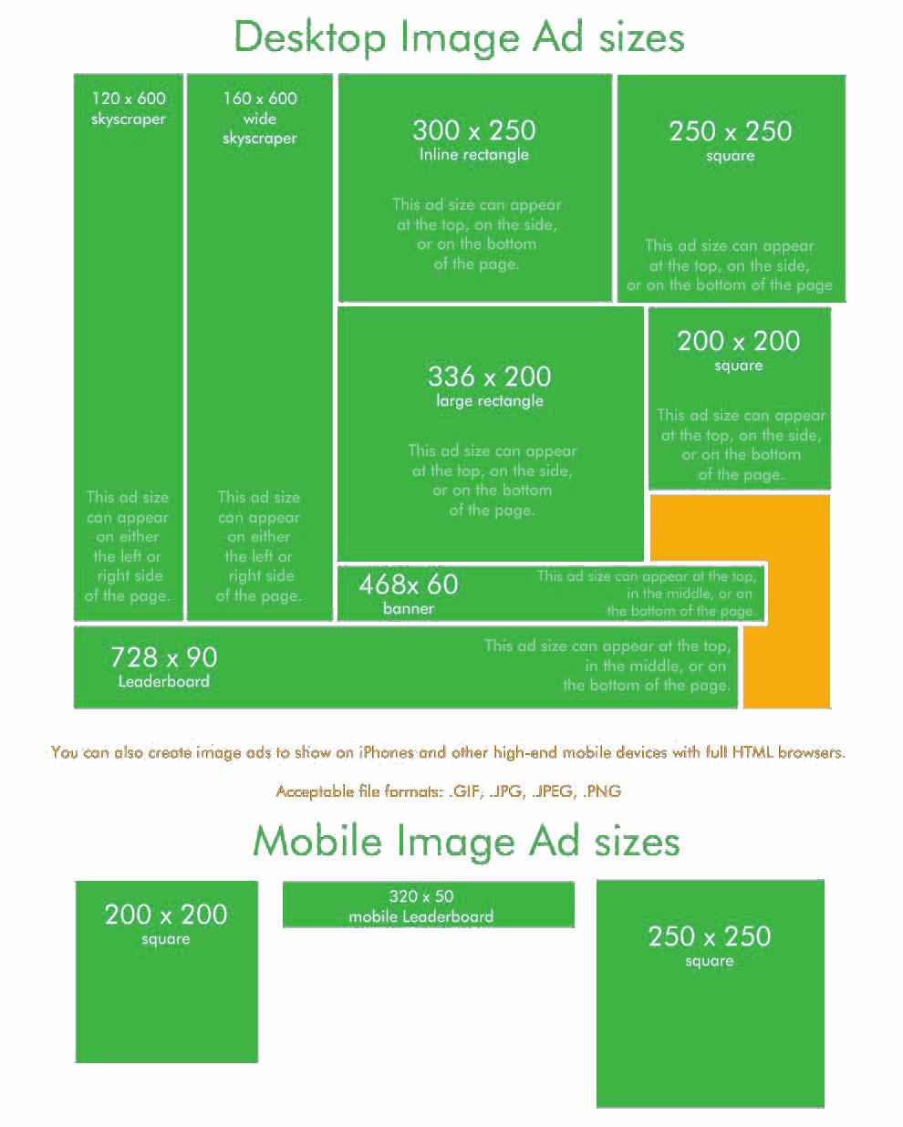 google-image-sizes-1