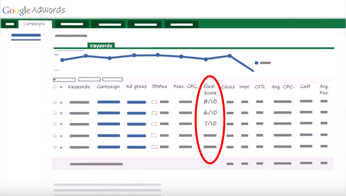 What is AdWords Quality Score and Why Does it Matter- - YouTube 2015-11-20 10-55-01