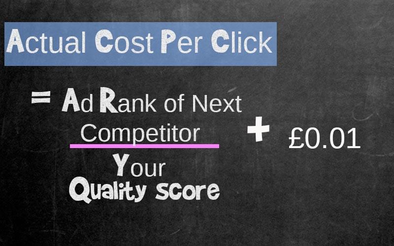 actual cost per click
