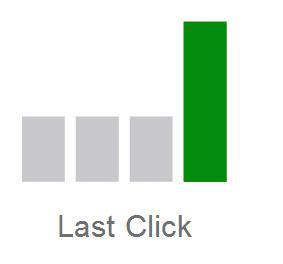 last-click