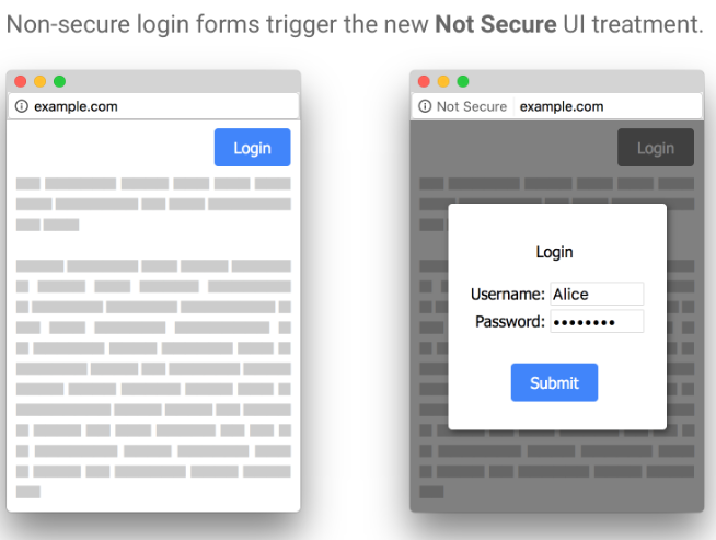 Avoiding the Not Secure Warning in Chrome   Web   Google Developers