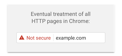 HTTPS what you need to know