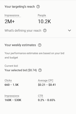 Performance estimates
