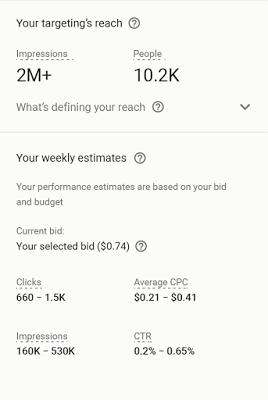 Performance estimates